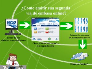 ¿Como emitir sua segunda via de embasa on-line?
